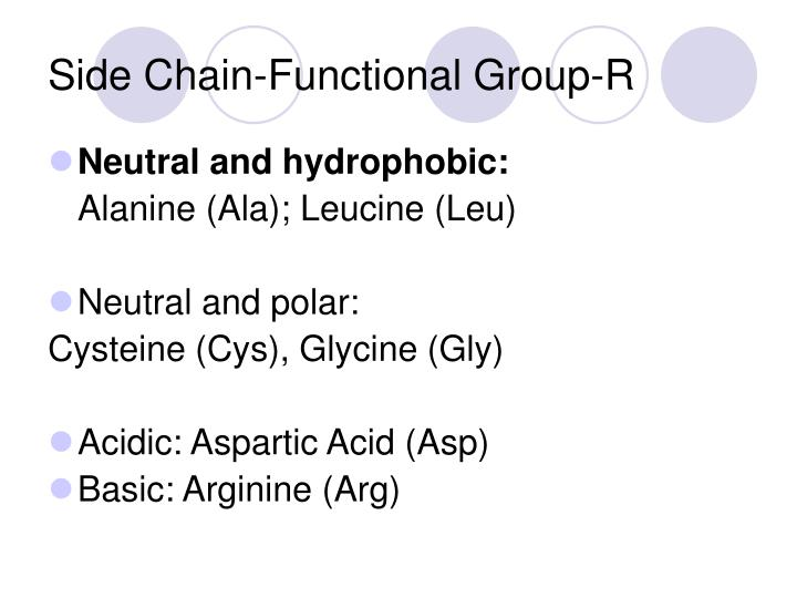Side Chain-Functional Group-R