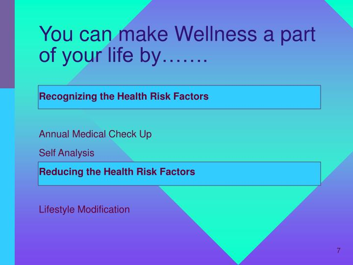 You can make Wellness a part of your life by…….