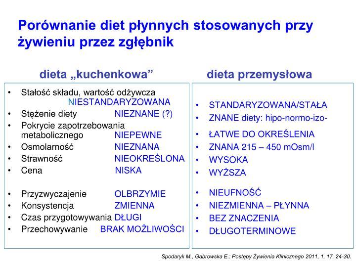 Porównanie diet płynnych stosowanych przy żywieniu przez zgłębnik