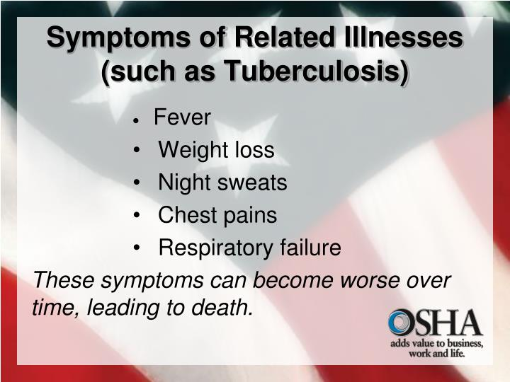 Symptoms of Related Illnesses (such as Tuberculosis)