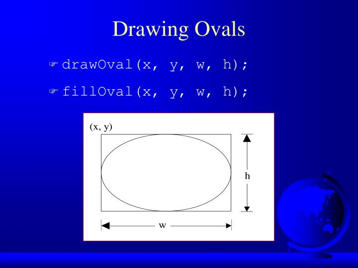 Drawing Ovals