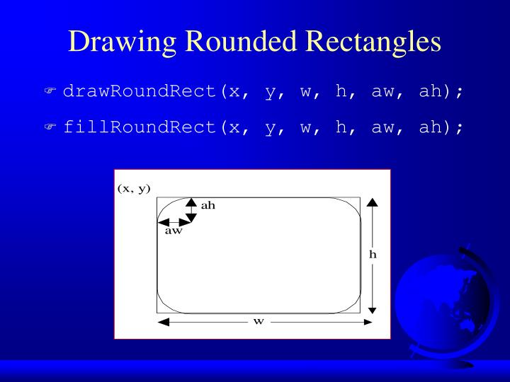 Drawing Rounded Rectangles