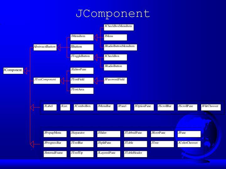 Jcomponent