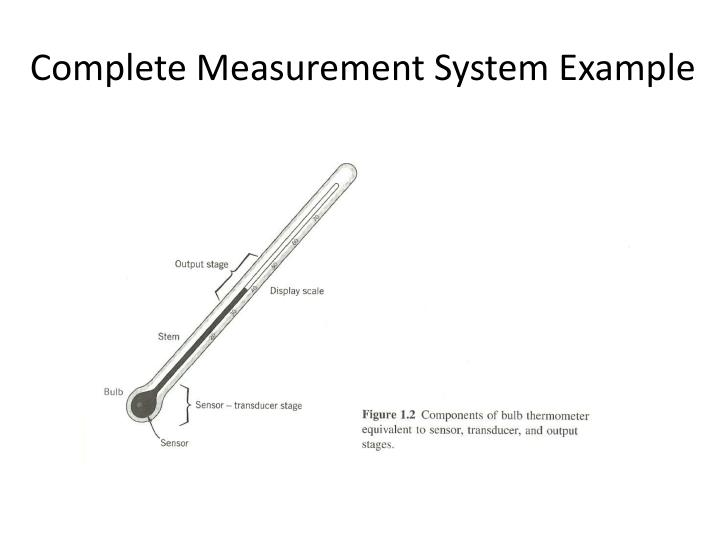 Complete Measurement System Example