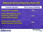 effective service recovery pays off