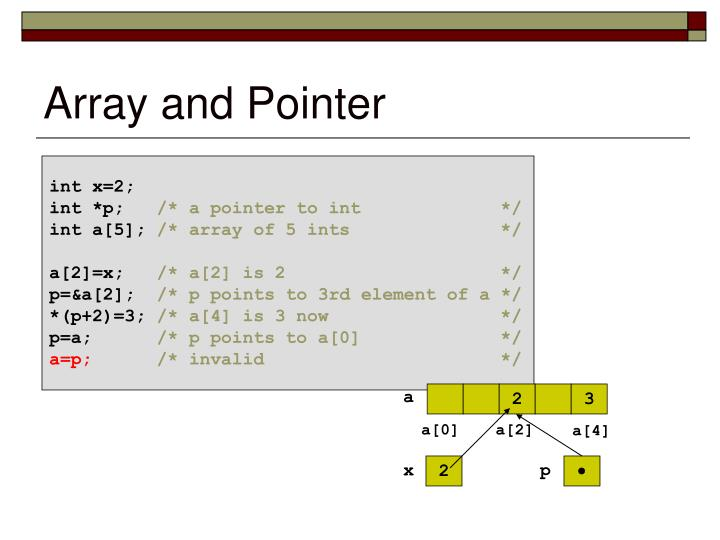 Array and Pointer