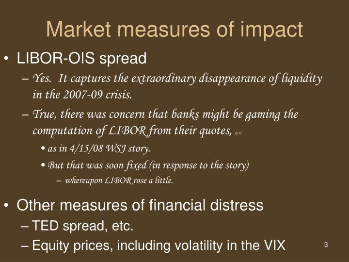 Market measures of impact