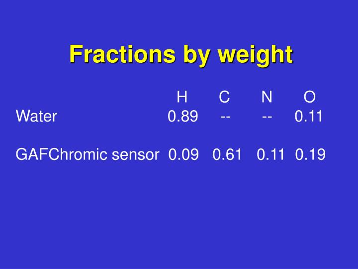 Fractions by weight