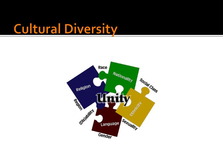 term paper on cultural diversity Assignments are our specialty the following sample assignment is just one of the many that our affordable custom-essay writers have written in the past, and are ready to write from scratch upon order.