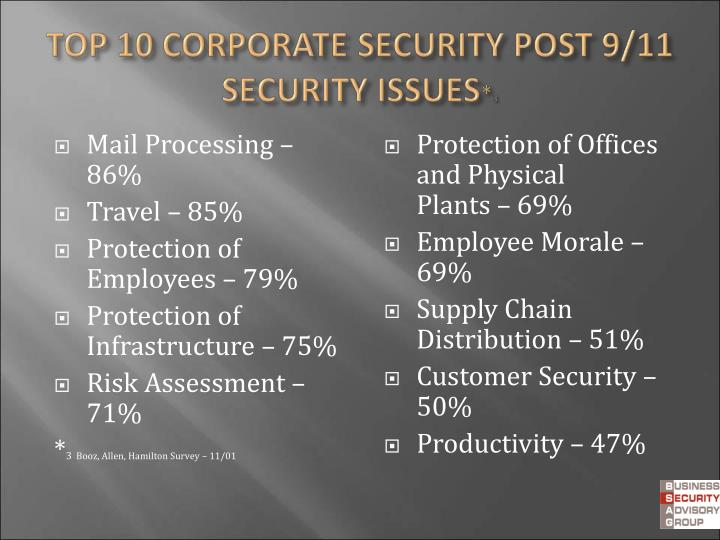 Mail Processing – 86%