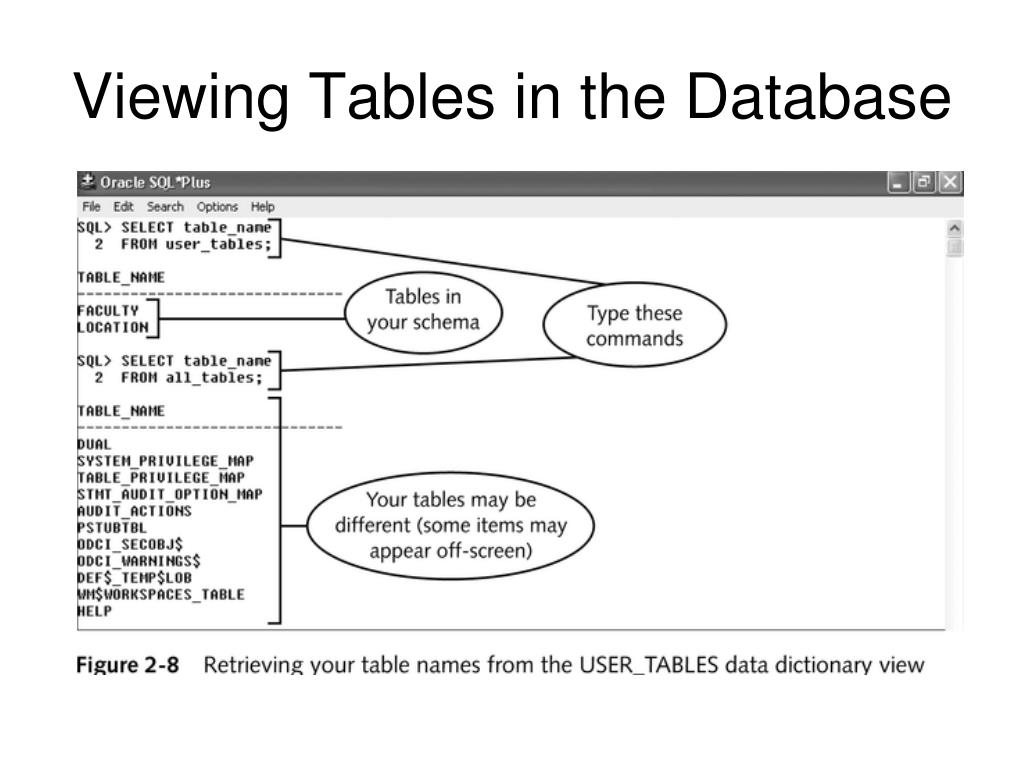 PPT - database objects User schema DCL Oracle dictionary