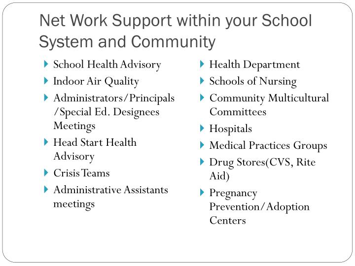 Net Work Support within your School System and Community