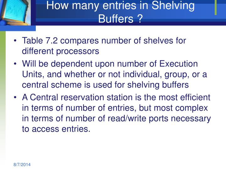 How many entries in Shelving Buffers ?