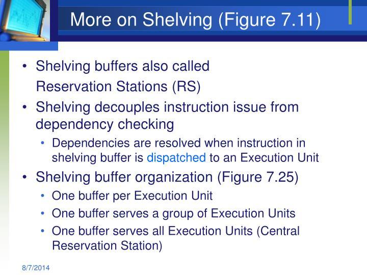 More on Shelving (Figure 7.11)