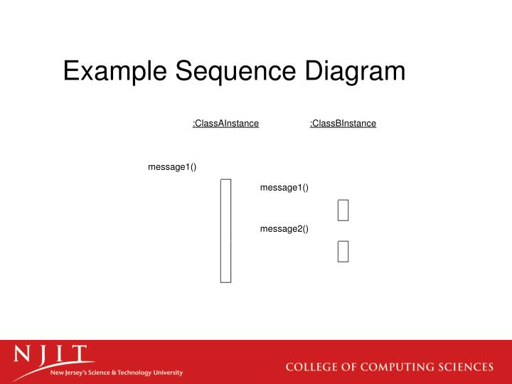 Ppt interaction diagram notation powerpoint presentation id2973258 example sequence diagram ccuart Images