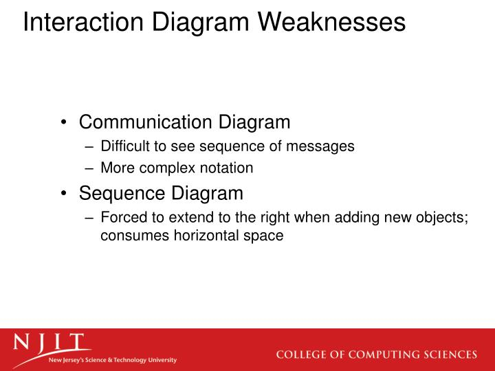 Ppt interaction diagram notation powerpoint presentation id2973258 interaction diagram weaknesses ccuart Choice Image