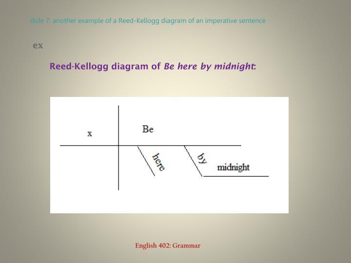 diagram imperative sentence images