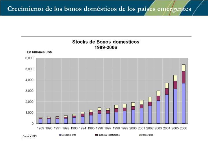 Crecimiento de los bonos domésticos de los países emergentes