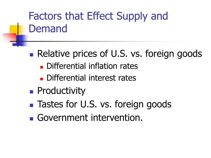 Factors that Effect Supply and Demand