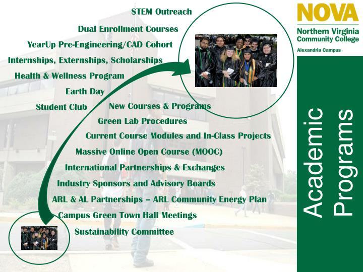 STEM Outreach