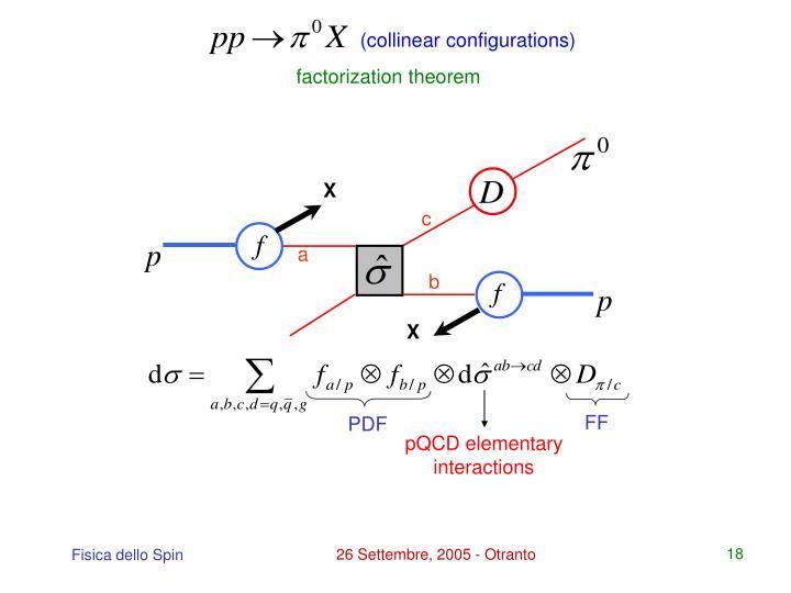 (collinear configurations)