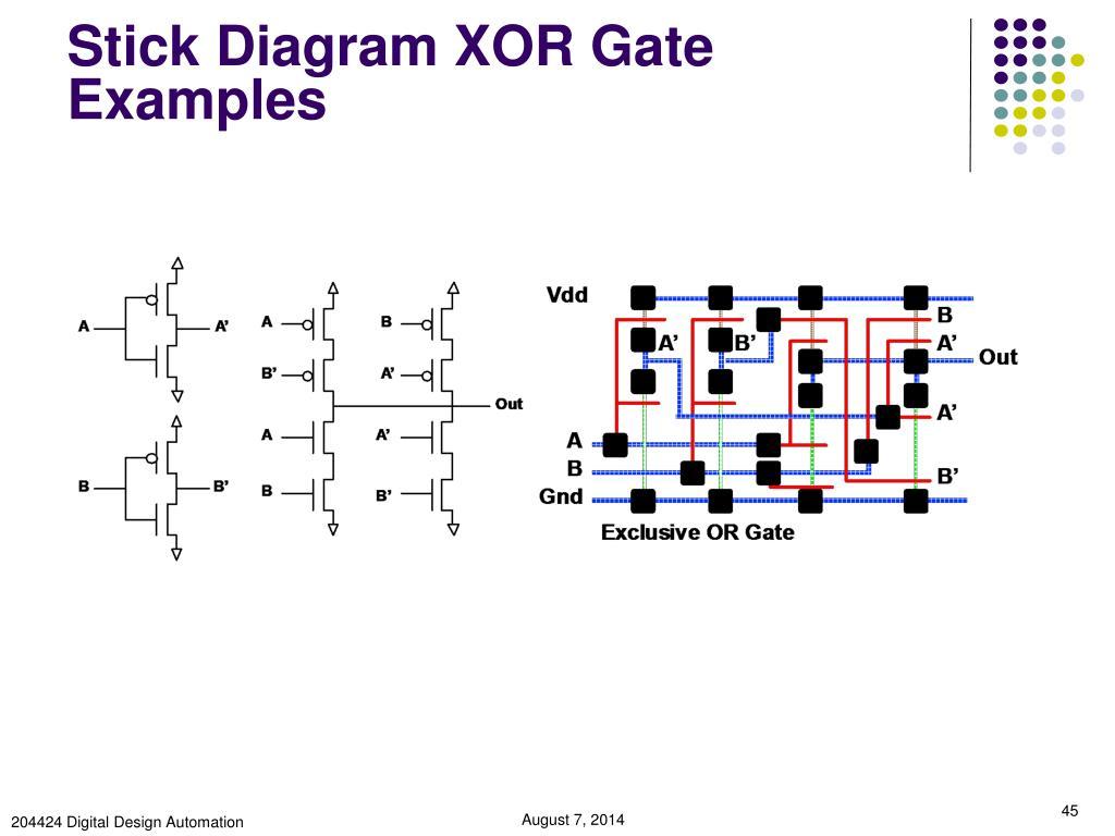 2 Input Xor Gate Stick Diagram - Aflam-Neeeak