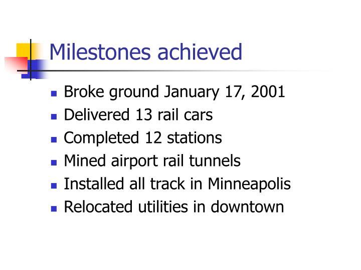 Milestones achieved
