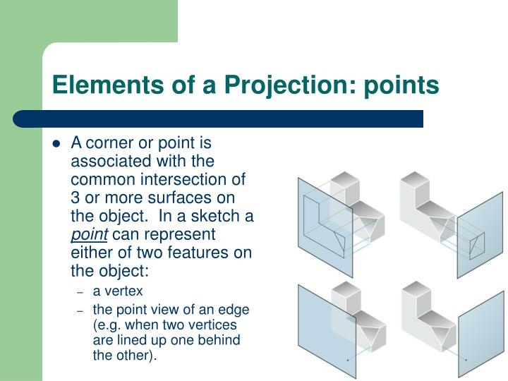 Elements of a Projection: points