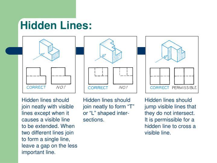 Hidden Lines: