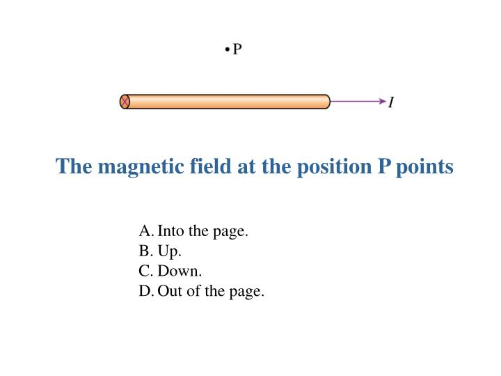 The magnetic field at the position P points