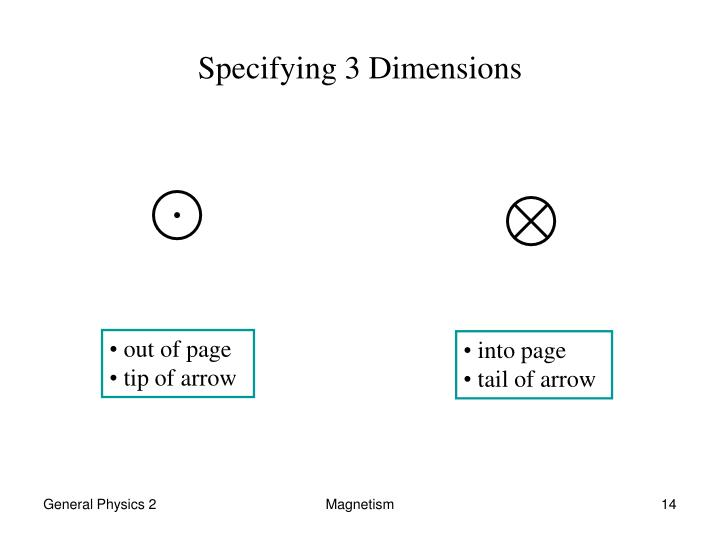 Specifying 3 Dimensions