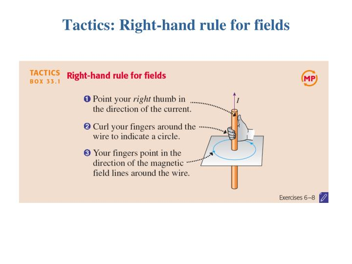 Tactics: Right-hand rule for fields