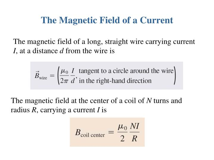 The Magnetic Field of a Current