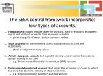 the seea central framework incorporates four types of accounts