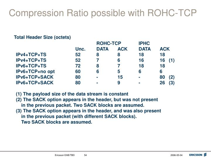 Compression Ratio possible with ROHC-TCP