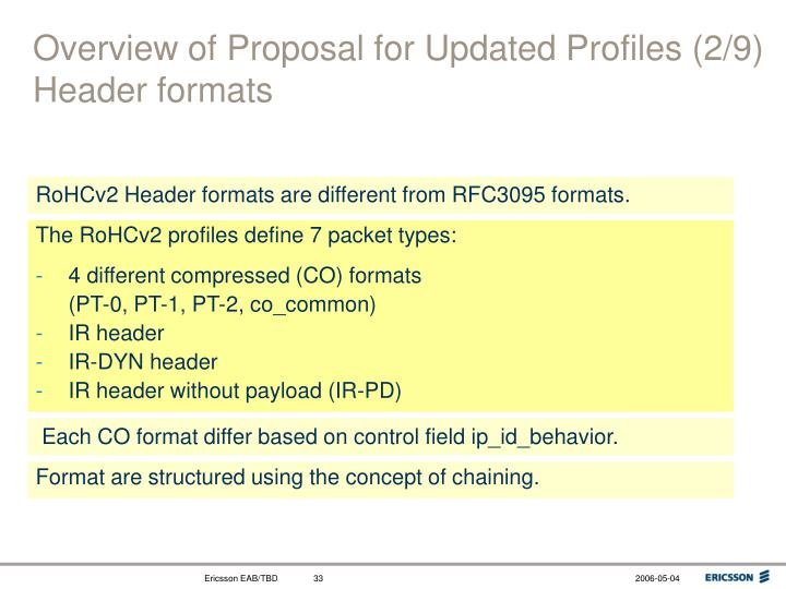 Overview of Proposal for Updated Profiles (2/9)