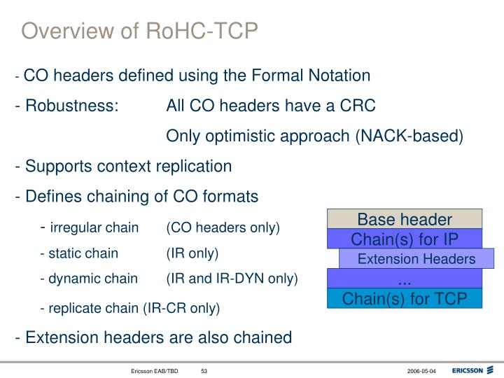 Overview of RoHC-TCP