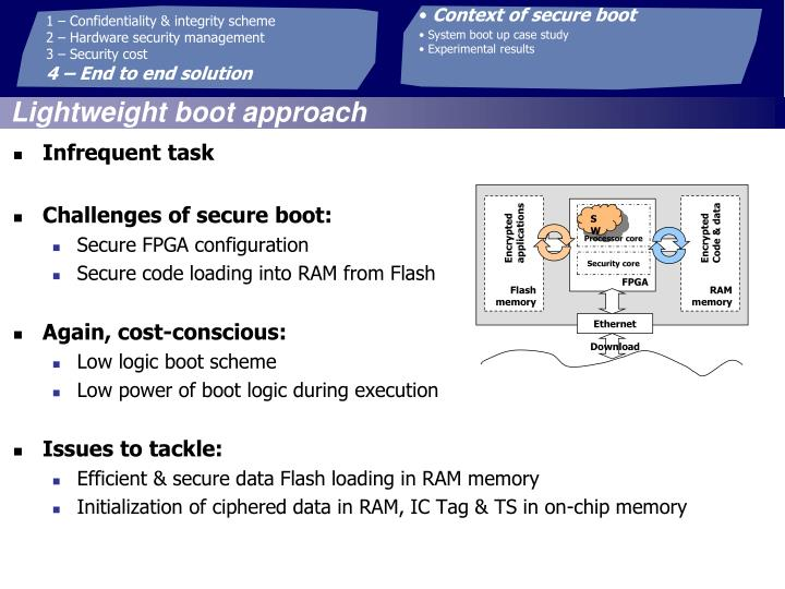 Context of secure boot