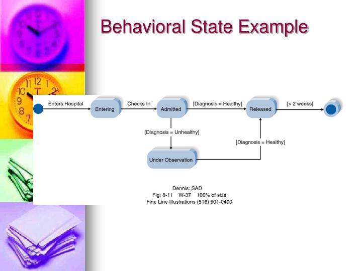Behavioral State Example