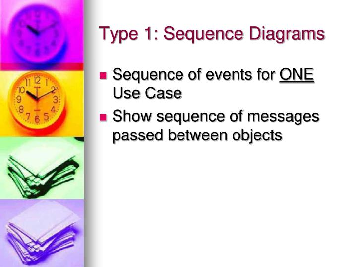 Type 1: Sequence Diagrams