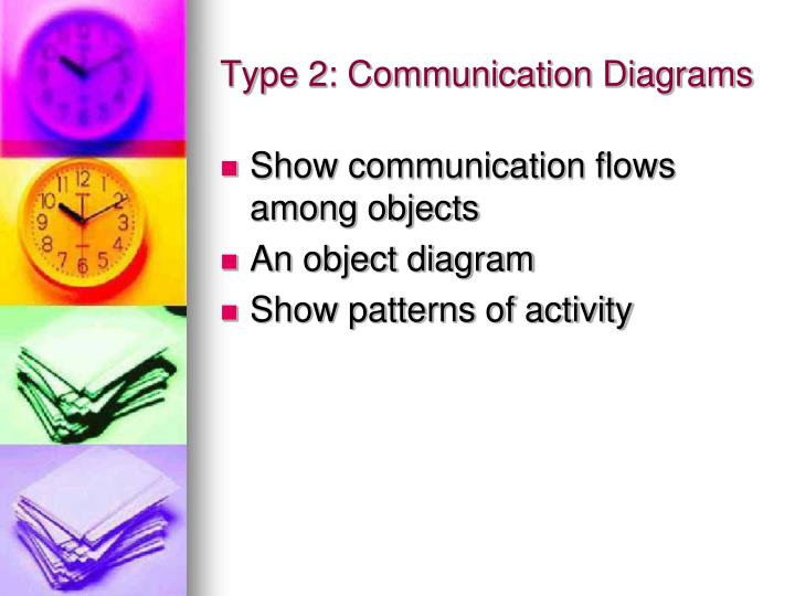 Type 2: Communication Diagrams
