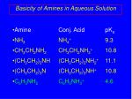 basicity of amines in aqueous solution2
