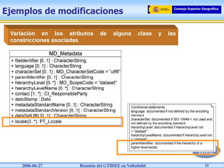 Ejemplos de modificaciones