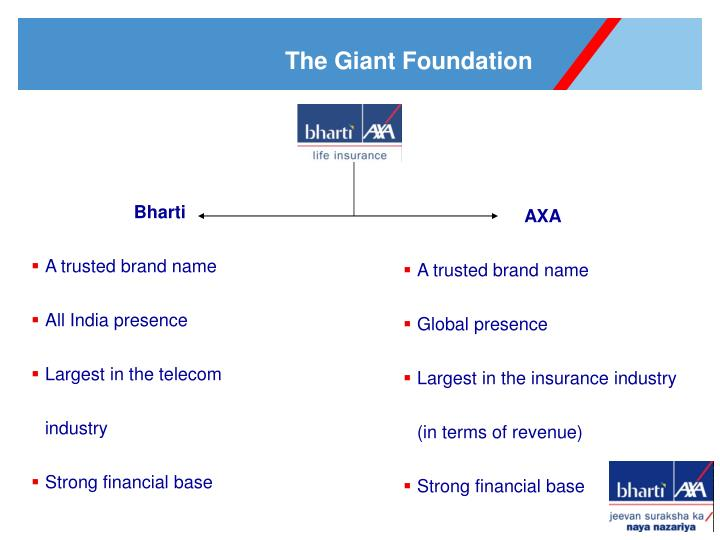 The Giant Foundation