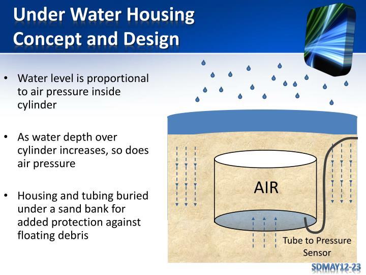 Under Water Housing