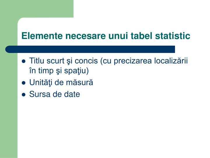 Elemente necesare unui tabel statistic