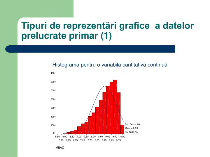 Tipuri de reprezentări grafice  a datelor prelucrate primar (1)