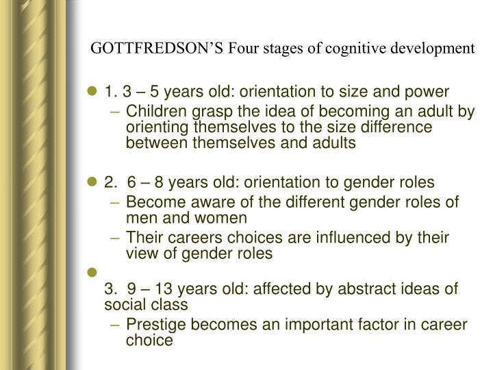 GOTTFREDSON'S Four stages of cognitive development