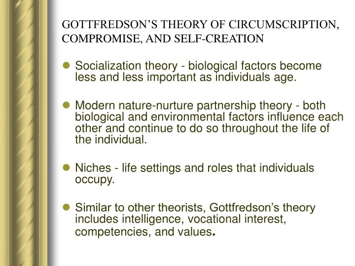 GOTTFREDSON'S THEORY OF CIRCUMSCRIPTION, COMPROMISE, AND SELF-CREATION