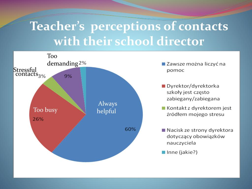 """PPT - """" STRESS MANAGEMENT MATTERS FOR BOTH SCHOOL LEADERS ..."""
